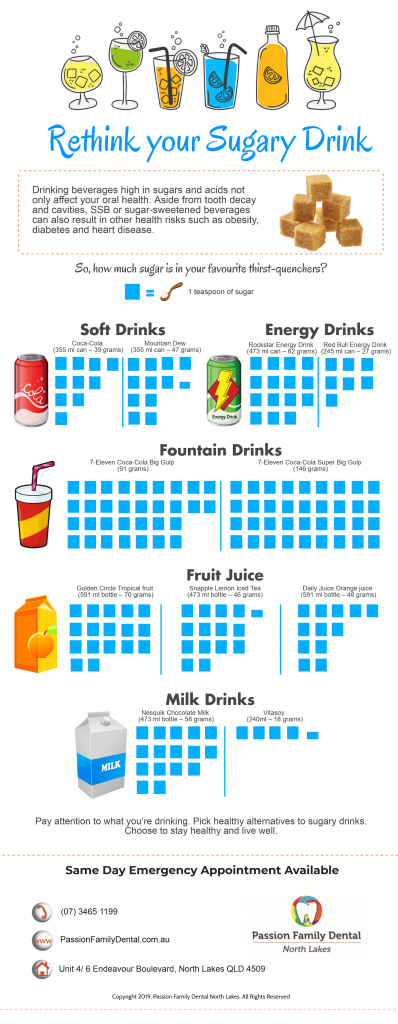 Passion Family Dentist Tips Rethink Your Sugary Drink