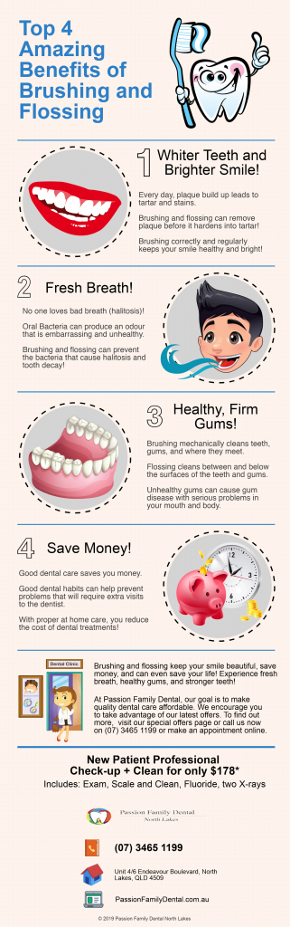 Top 4 Amazing Benefits of Brushing & Flossing