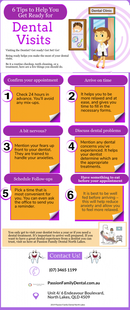 6 Tips to Help You Get Ready for Dental Visits Infographic
